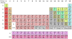 Periodic_table_big