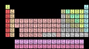 Periodic_table_big