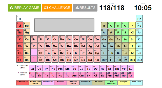 sporcle_periodic_table